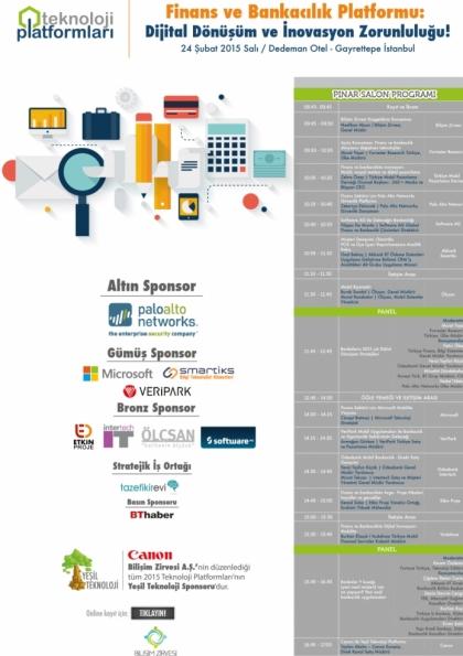 Finans ve Bankacılıkta Dijital İnovasyon Teknoloji Platformu Etkinlik Afişi