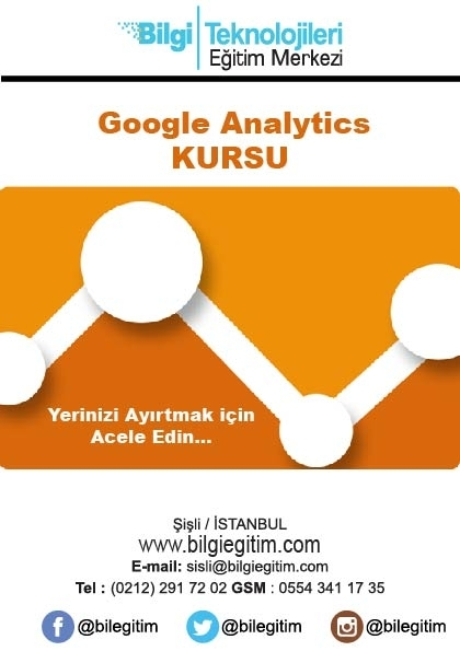 Google Analytics Kursu Etkinlik Afişi