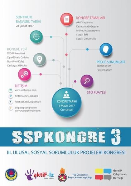 III. Ulusal Sosyal Sorumluluk Projeleri Kongresi I Sspkongre 3 Afişi