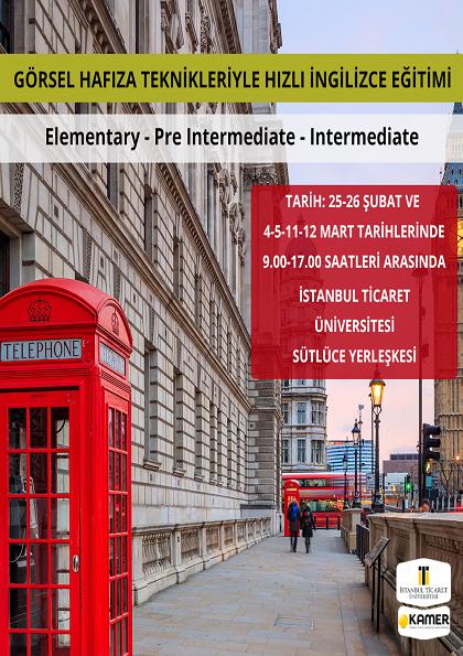 Hızlı İngilizce Öğrenimi (Hafıza Teknikleri) Etkinlik Afişi