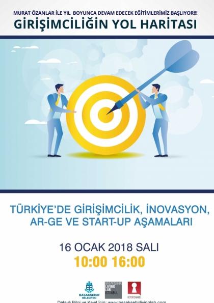 Türkiye'de Girişimcilik, İnovasyon, Ar-ge ve Start-Up Aşamaları Etkinlik Afişi