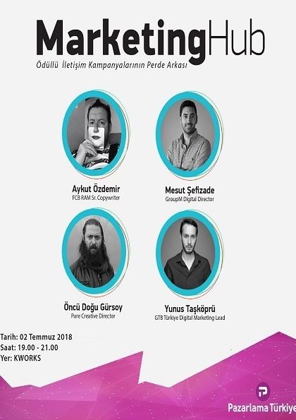Marketing Hub-Ödüllü İletişim Kampanyalarının Perde Arkası Etkinlik Afişi