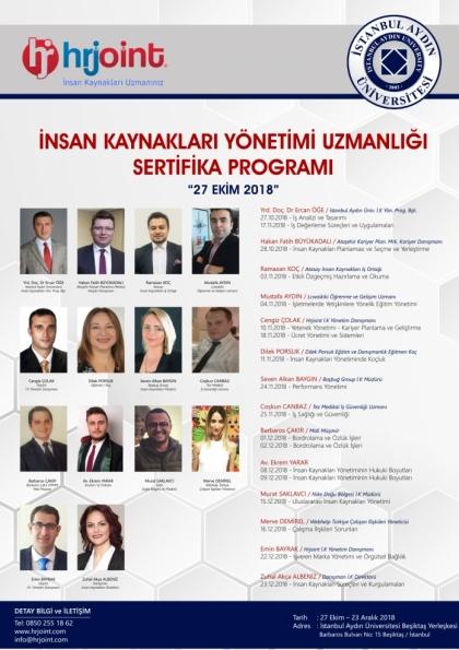 İnsan Kaynakları Yönetimi Uzmanlığı Sertifika Programı Afişi
