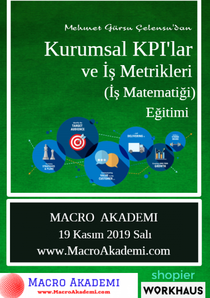 Kurumsal KPI'lar ve İş Metrikleri Eğitimi (İş Matematiği) Afişi