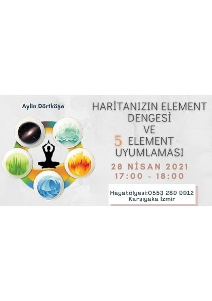 Haritanızın Element Dengesi ve 5 Element Uyumlaması Afişi