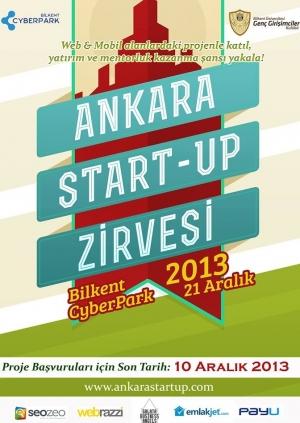 Ankara Startup Zirvesi Etkinlik Afişi