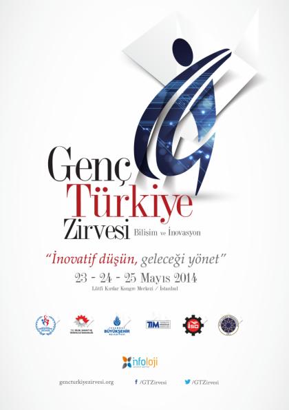 Genç Türkiye Zirvesi Etkinlik Afişi