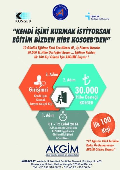 (AKGİM) KOSGEB Uygulamalı Girişimcilik Eğitimi Etkinlik Afişi
